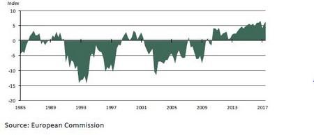 Optimistán a jövőbe: a németek pozitívan ítélik meg pénzügyi helyzetüket és kilátásaikat