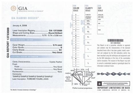 A GIA gyémánt certifikátja. Forrás: guidediamondpriceguru.com, Conclude Zrt.