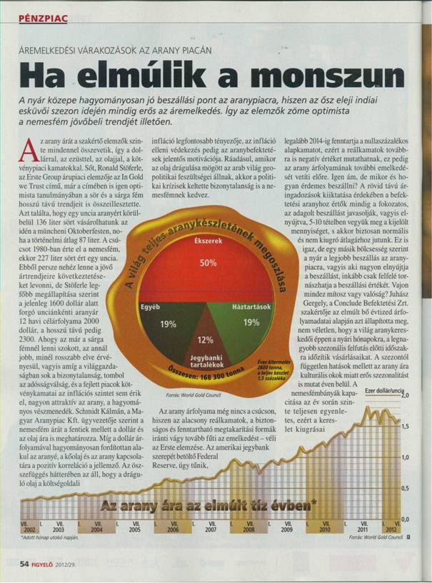 Ha elmúlik a monszun - Áremelkedési várakozások az arany piacán. Figyelő gazdasági hetilap 2012/29.