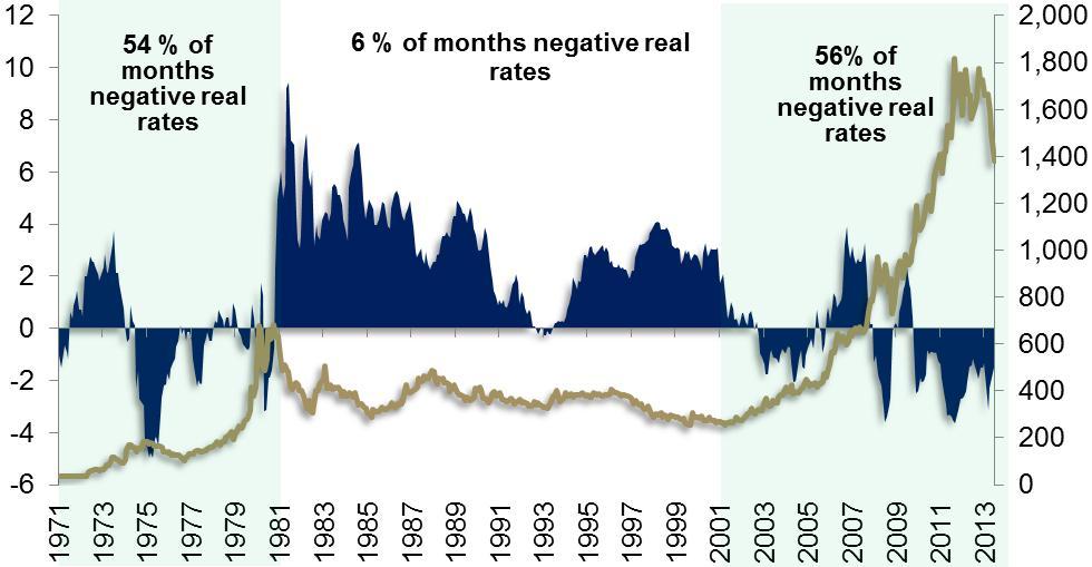 A reálkamatlábak és az aranyárak alakulása 1971 óta; Forrás: Incrementum AG, Federal Reserve St. Louis, Datastream; Conclude Zrt.