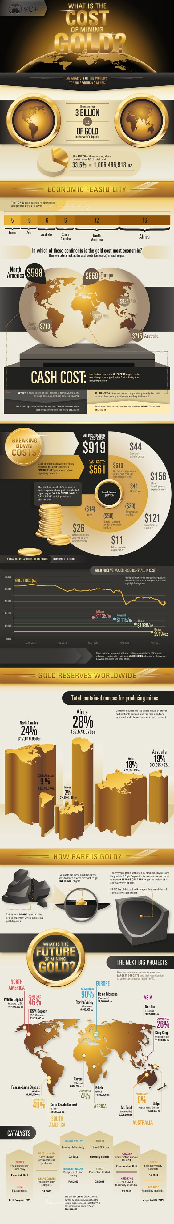 Visual Capitalist infografikája; Conclude Zrt.
