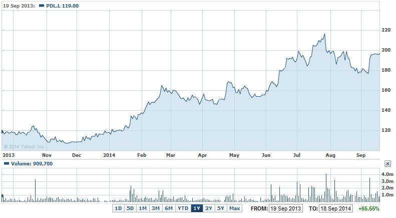 A Petra Diamonds-nak az idén nagyon jó éve van, szárnyal is az árfolyam a londoni tőzsdén; Forrás: Mining.com, Conclude Zrt.